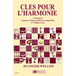 ANGER-WELLER CLES POUR L HARMONIE