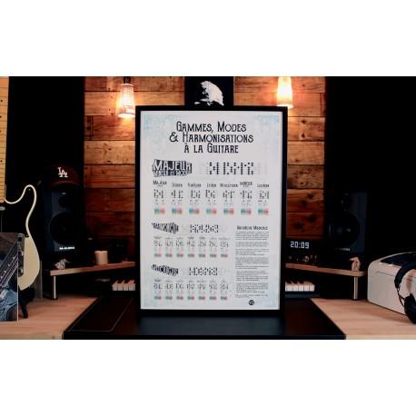 Poster Gammes Modes et Harmonisations à la Guitare romain morlot